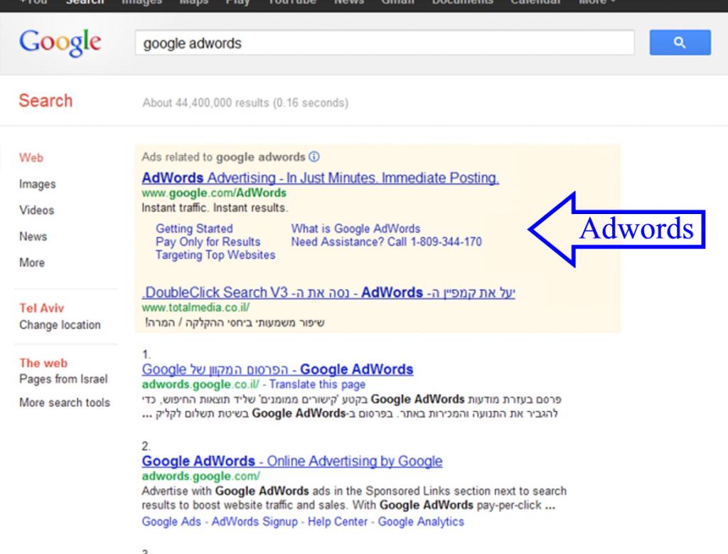 גוגל אדוורדס Google Adwords